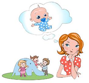2 акушерская неделя беременности -